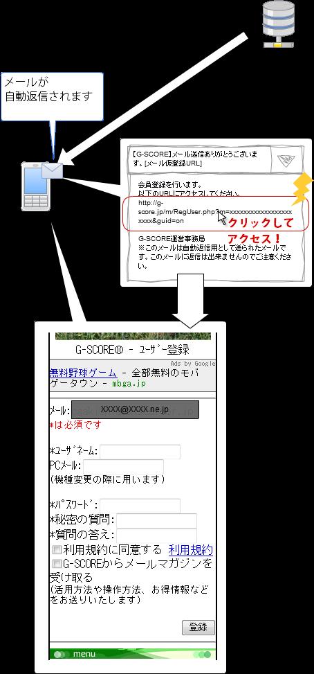 MailRegist.png
