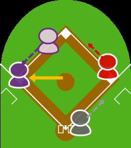 3.投手は2塁走者を刺そうと三塁に送球するが、2塁走者のスタートが早くセーフ