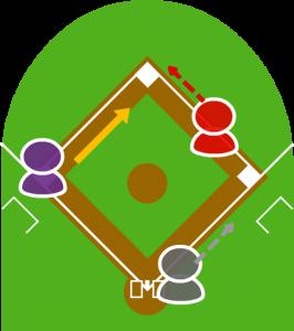 4.1塁走者は途中で足がもつれていたため三塁手は続けて二塁に送球。