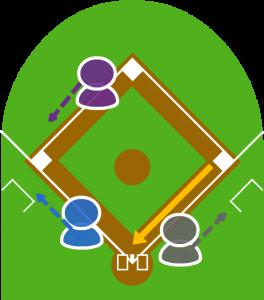 3.3塁走者が引き返して三塁に向かった
