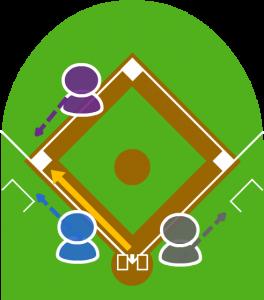 4.キャッチャーが三塁に送球した。