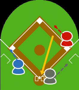 3.捕球したセカンドが本塁に送球した。3塁走者が三塁に引き返した。