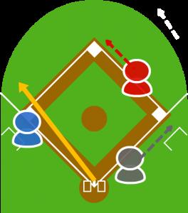 4.捕球したキャッチャーは三塁に送球したがボールは大きくそれてレフト方向に転がった。