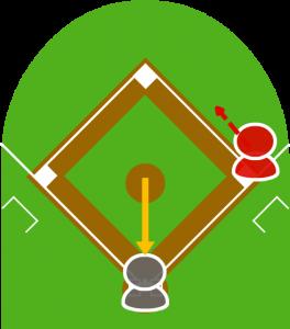 1.投球と同時に1塁走者がスタートを切った。