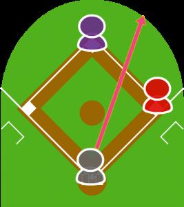 2.打者がライトフライを打った。