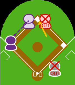 6.セカンドは慌ててボールを拾い、二塁に送球。   1塁走者をタッチアウトにした。2塁走者は三塁に進んだ。