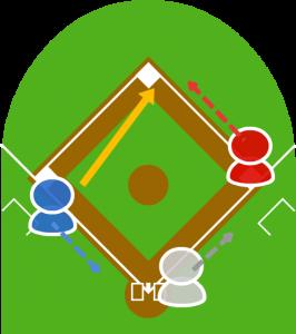 4.サードはそれを見て二塁へ送球。  それを見て3塁走者は本塁に向かった。