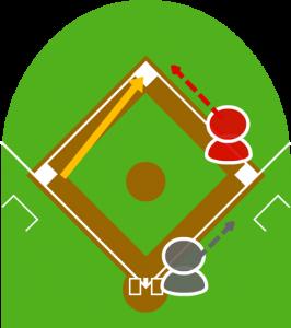 2.捕球したサードが二塁に送球した。