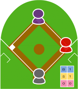 ノーアウト走者1・2塁 カウント1-1