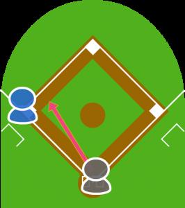 1.打者がサードゴロを打った。