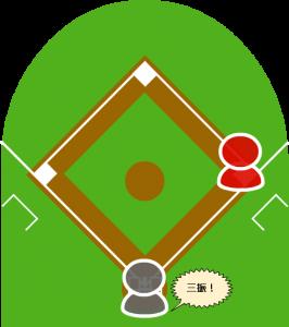 3.打者はタイミングが合わず空振りした。