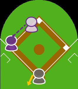 3.これを見た2塁走者が三塁に走り、無事到達した。