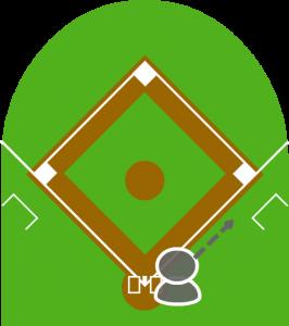 3.打者が一塁へ走った。