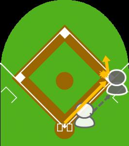4.キャッチャーが一塁にいい送球をしたが、一塁手がこのボールをはじき、打者走者が一塁セーフになった。