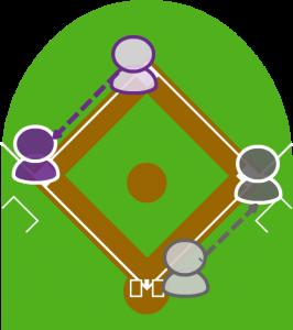 3.それを見た2塁走者は三塁へ走り、無事到達した。打者は一塁に歩いた。