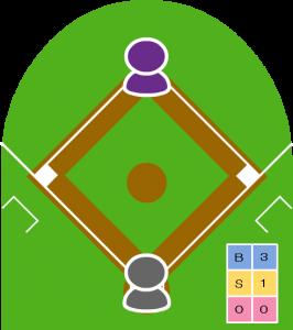 ノーアウト走者2塁 カウント3-1