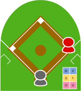ノーアウト走者1塁 カウント2-1