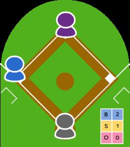 ノーアウト走者2・3塁 カウント2-1