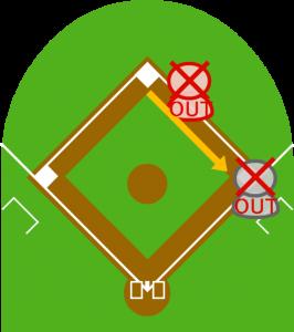 3.続いて一塁に送球し、打者走者をアウトにした。