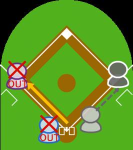 3.続いてキャッチャーが三塁に送球し、捕球したサードがタッチして2塁走者をアウトにした。