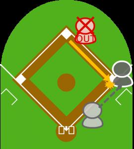 3.続いてショートは一塁にいい送球をしたが、ファーストがこの送球をミットに当てて落とし、打者走者はセーフになった。