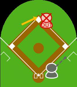 3.捕球したショートは二塁に送球し、1塁走者は二塁でフォースアウト。