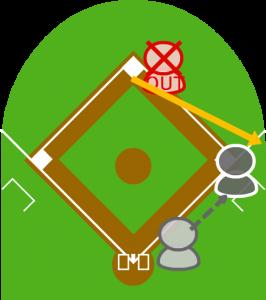 4.続けてセカンドが一塁に送球したが、送球は大きくそれてファーストは捕球できず。その間に打者走者は一塁を駆け抜けた。