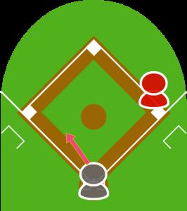 1.打者がセーフティバントをし、打球が三塁前に転がった。