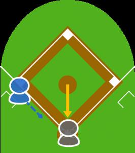 1.スクイズのサインが出され投球と同時に3塁走者がスタートした。