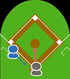 2.打者がバントをし、打球がピッチャー前に転がった。