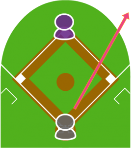 1.打者がライトフライを打った。