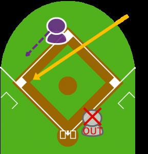 2.ライトが捕球し三塁に送球した。