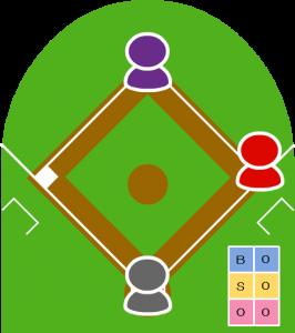 ノーアウト走者1・2塁 カウント0-0