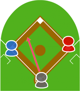 2.打者がショートゴロを打った。