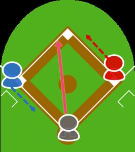 1.打者がショートゴロを打ち、走者は全員走り始めた。