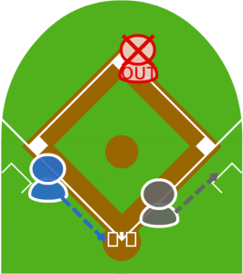 2.ショートが捕球し、二塁を踏んで1塁走者をフォースアウトにした。