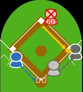 3.ショートが一塁にいい送球をしファーストがこれを捕球したが、一塁ベースから足が離れていたため打者走者がセーフ。