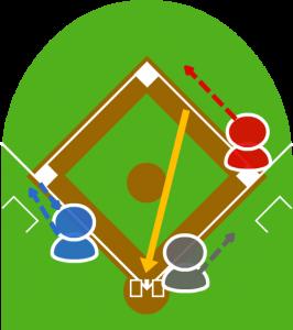 2.3塁走者が本塁に向かった。セカンドが捕球し、本塁に送球。3塁走者が三塁に引き返した。