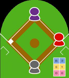 ノーアウト走者1・2塁 カウント3-1