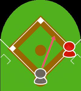 1.打者がセカンドゴロを打った。