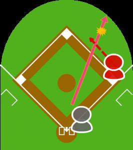 2.二塁手がこれをトンネルした。