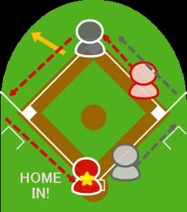 4.1塁走者はホームイン。打者走者は二塁に到達した。