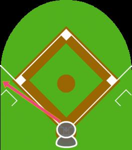 1.打者が三塁の左にフライを打った。