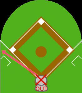 2.三塁手がファウルゾーンで捕球した。