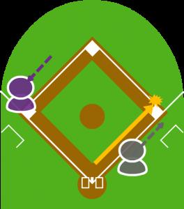 4.打者が一塁に走り、キャッチャーは一塁に送球したが一塁手がボールを弾いた。