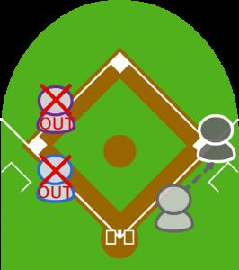 5.受けたサードが走ってきた2塁走者をタッチアウト。さらに3塁走者にタッチしてアウトにした。