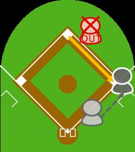 5.続いて一塁に送球したが、打者走者は一塁に到達した。