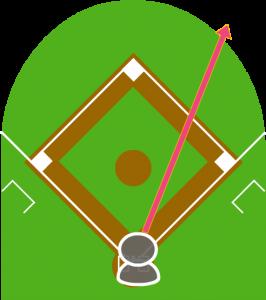 1.打者が右中間を破るヒットを打った。