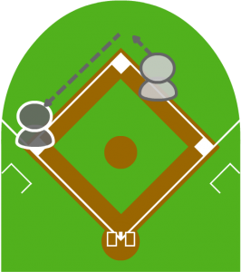 3.二塁手前まで進んでいた打者走者は、それを見て三塁に向かいセーフになった。