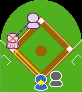 5.キャッチャーは三塁に送球し、2塁走者は三塁でタッチアウト。